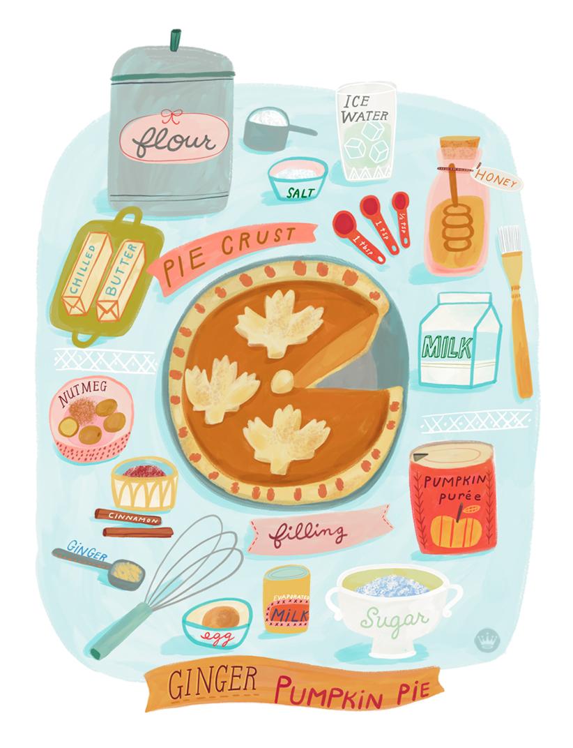 Thanksgiving Dessert: Ginger Pumpkin Pie   thinkmakeshareblog.com
