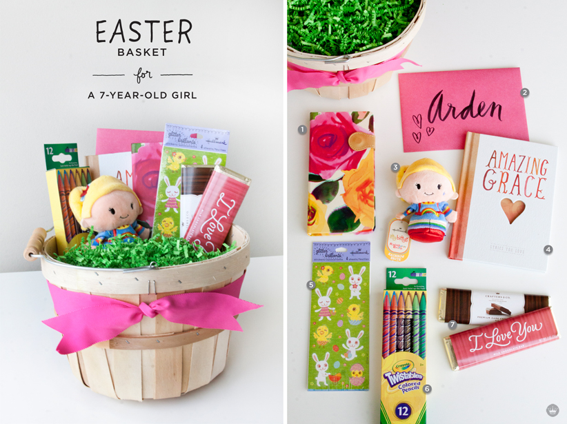Easter Basket Round Up | thinkmakeshareblog.com